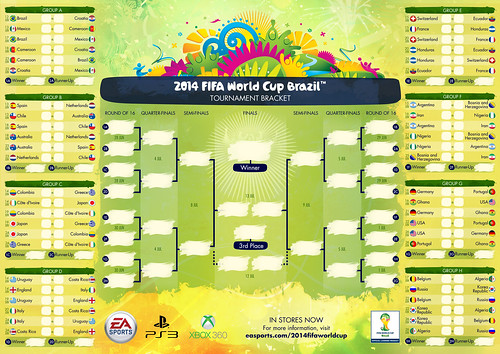 EASPORTS2014FIFAWorldCupBrazil_Tournament_Bracket_final_A3 | by EA SPORTS FIFA