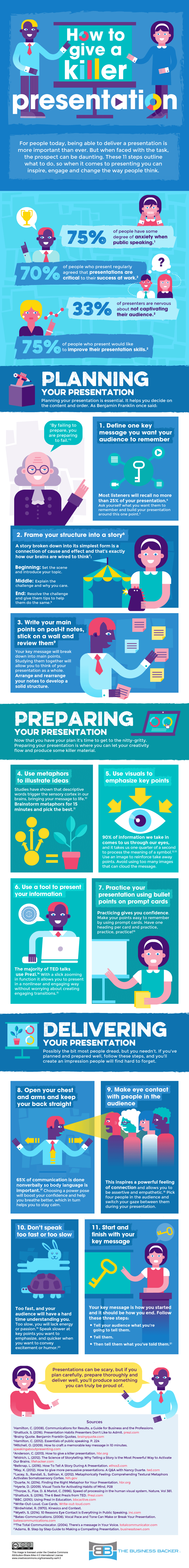 How-to-Give-a-Killer-Presentation