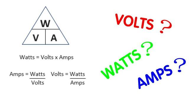 Απλή Φυσική...