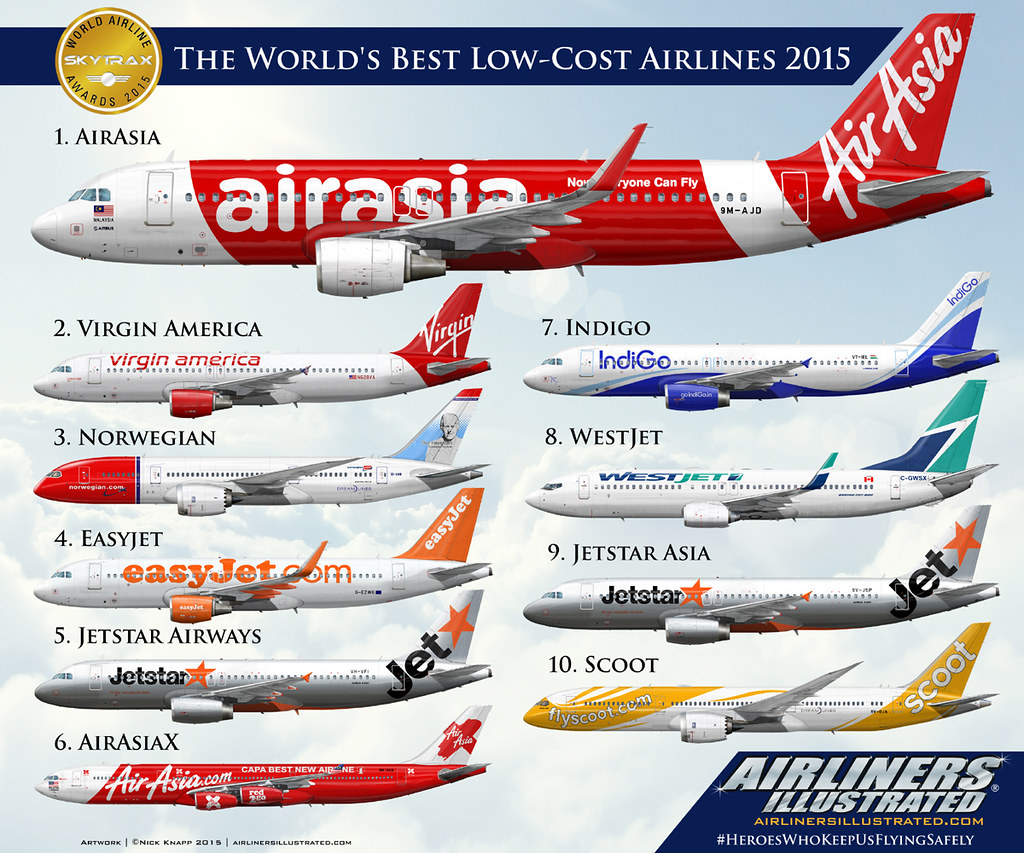 airlines low cost carrier and airline industry Rise of the low-cost airline budget airlines are  changes in the industry and the wider economy have seen low  carrier vueling air france formed low-cost.