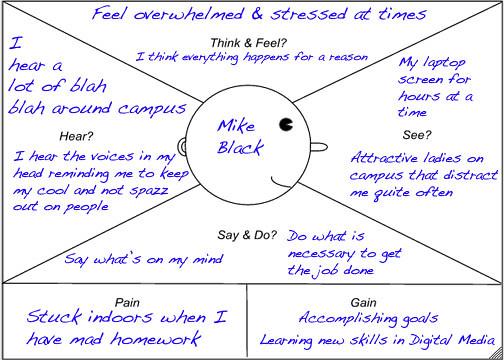 Empathy Map | Mike Black | Flickr