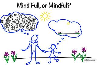 Mind Full v. Mindful