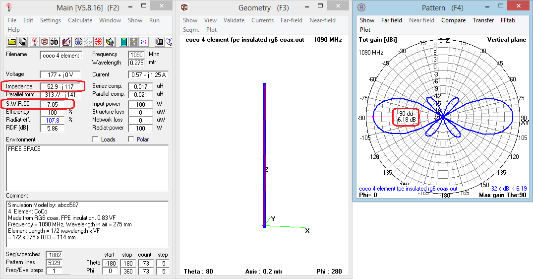 CoCo Antenna - 2, 4, 6, 8 & 12 Elements - Simulation Results - ADS-B