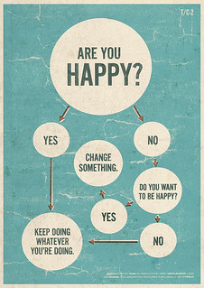 Are You Happy? | by HeadUp