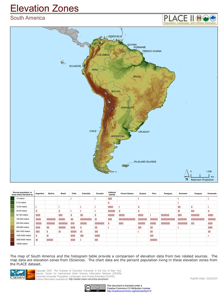 N Home Elevation Zone : South america elevation zones with histogram