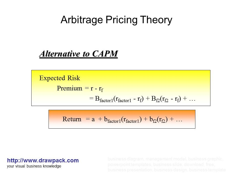 How the Father of Arbitrage Pricing Theory Influenced Wall Street