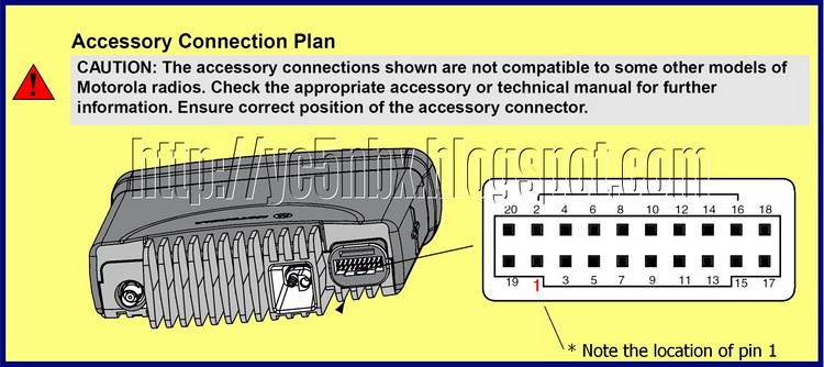 Acc Conection Plan | Accessories Connector GM338 | Jaka ...