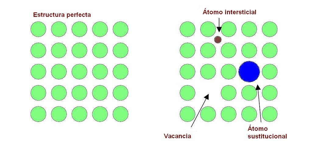 estructura de los esteroides