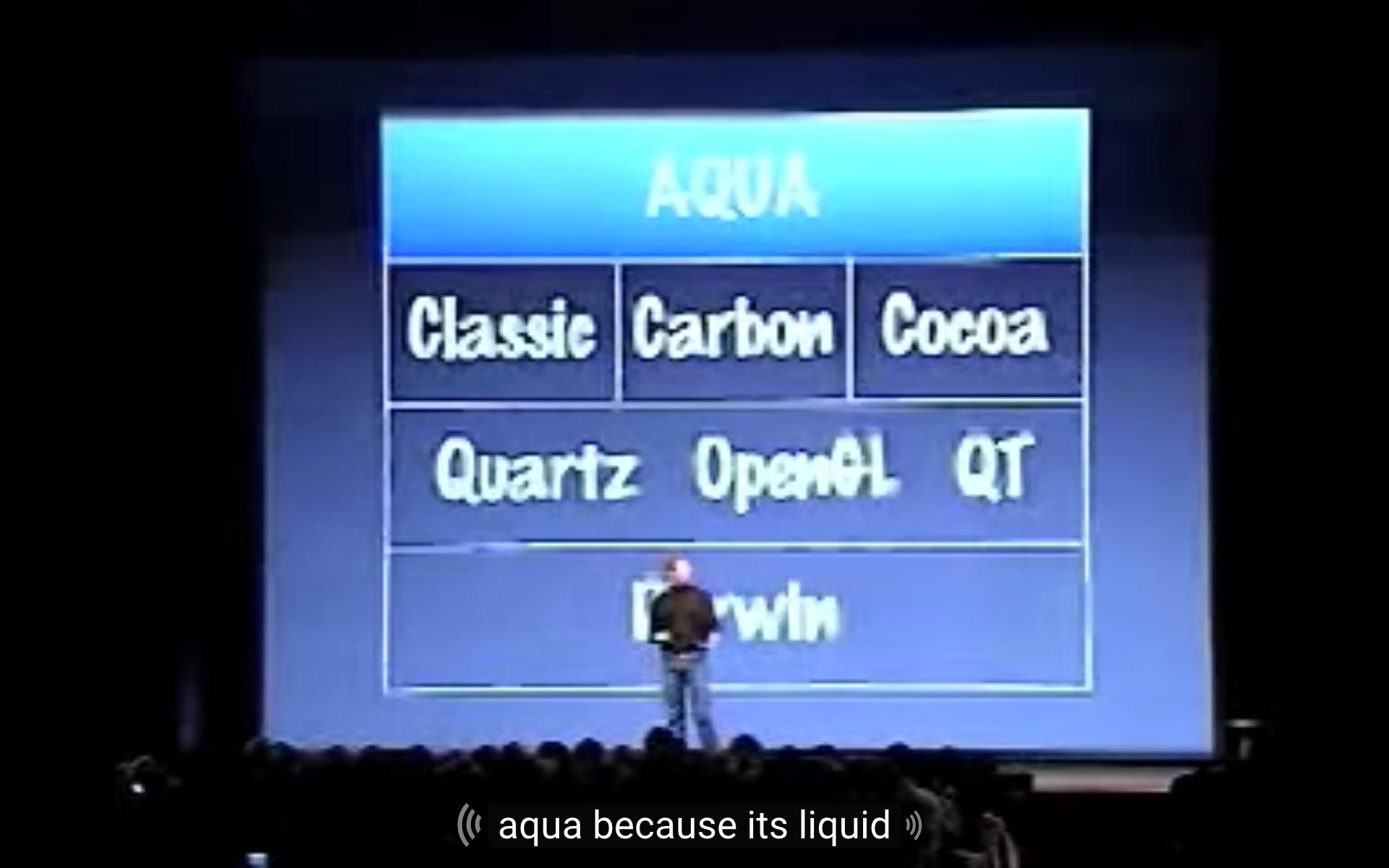 aqua-the-name