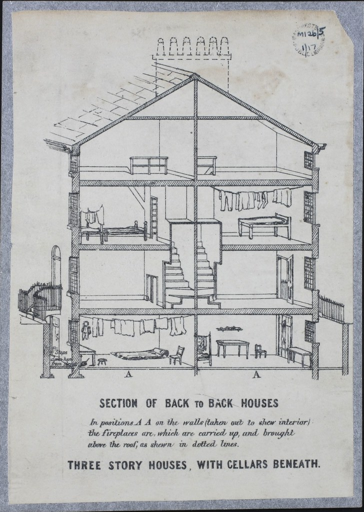 Sketch Of Back To Back Houses Gb124 M126 5 1 17 Text