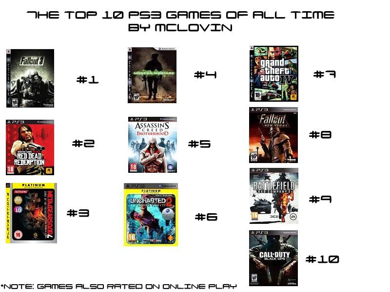 All New Games On Ps3 : The top ps games of all time my