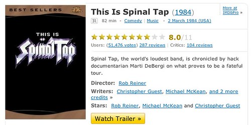 This Is Spinal Tap (1984) - IMDb | by selena marie
