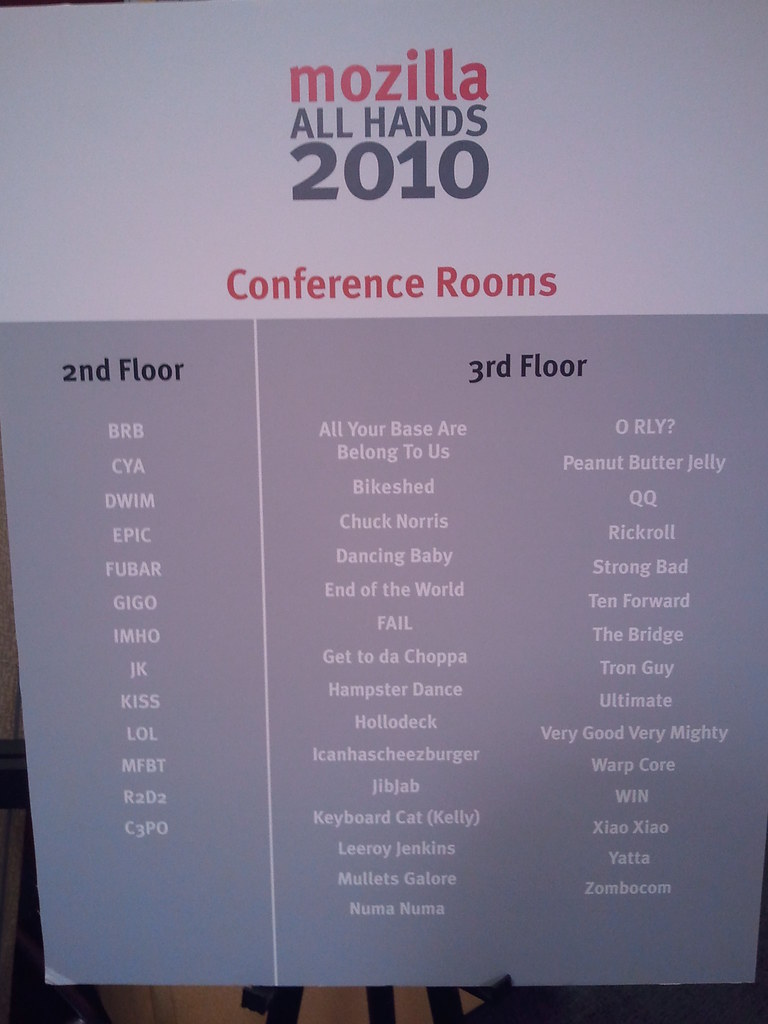 Small Meeting Room Names