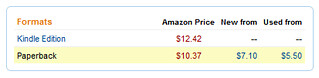 Kindle vs Paperback prices at Amazon | by badosa