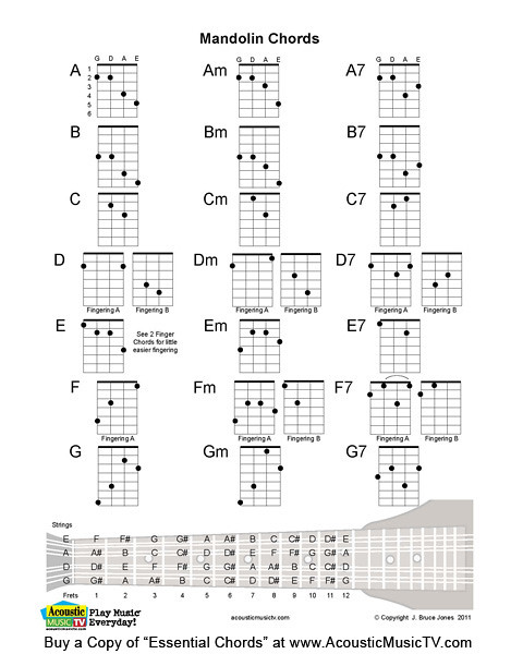 Essential Chords, Mandolin Chords : Mandolin Chords, Major, u2026 : Flickr
