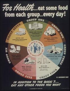 """For Health...eat some food from each group...every day!"", 1941 - 1945 