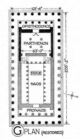parthenon reconstruction plan title parthenon other landscape architect plan diagram draw plan diagram
