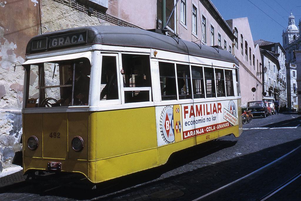 «Laranjada BB, Bem Boa», Eléctrico da Graça, Escolas Gerais (J.-H. Manara, 1972)