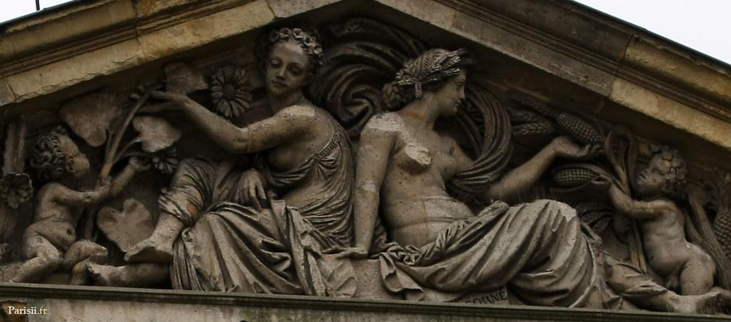 Statues du tympan de la Galerie de Géologie