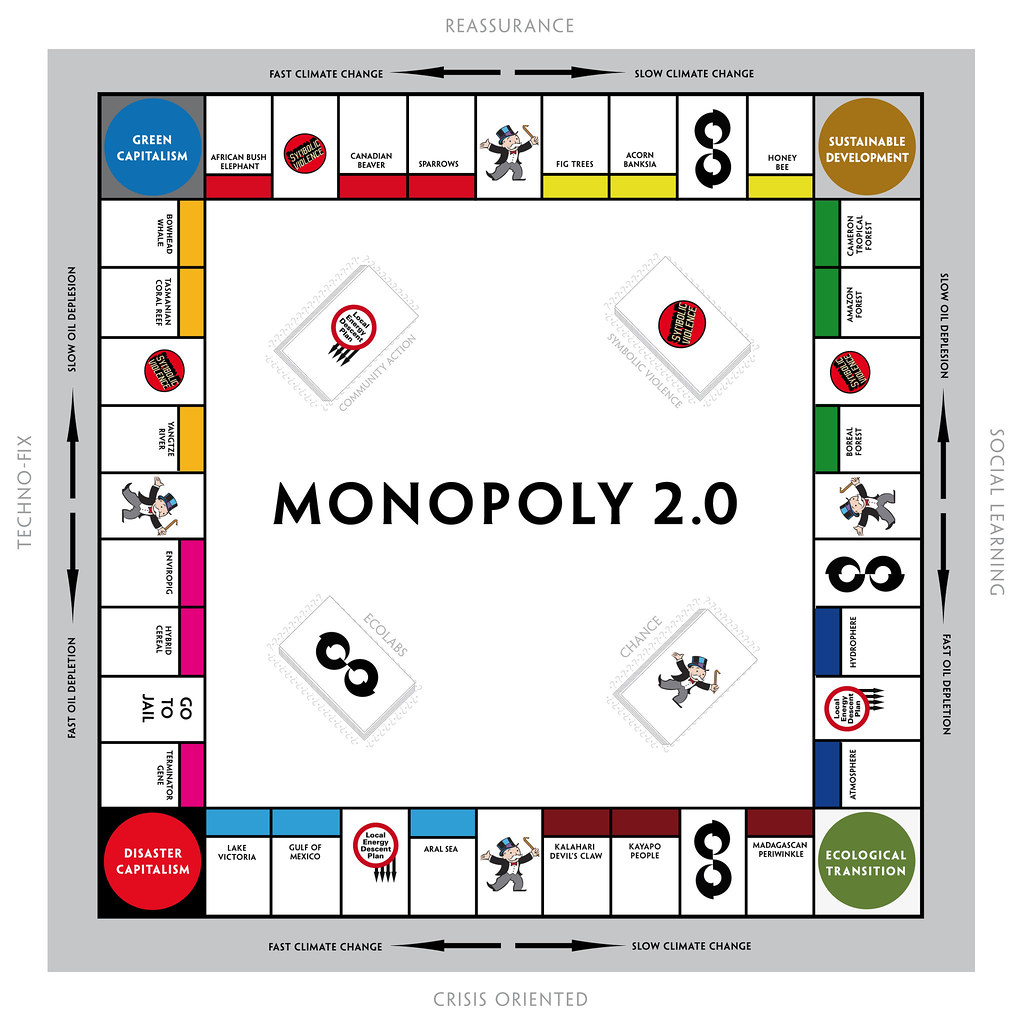 the impact of monopoly in a capitalist economy Lenin sensed this and described 'socialism' as 'nothing but state capitalist monopoly made to benefit the whole  and that state capitalism, planned economy,.