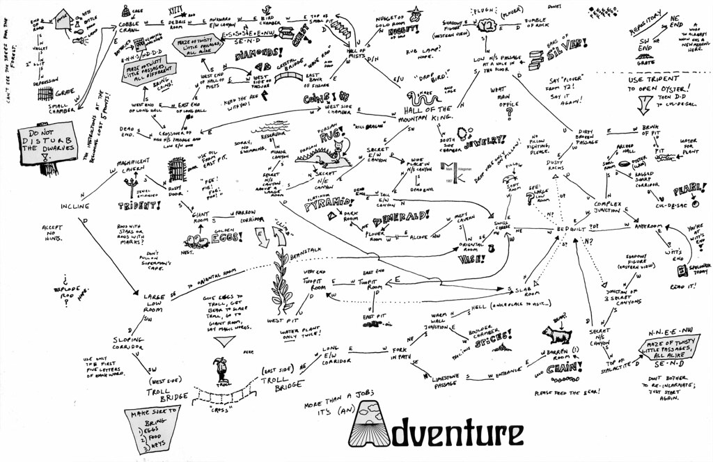 Adventure Map 1987 Hand Drawn In 1987 I Made A Quot Map