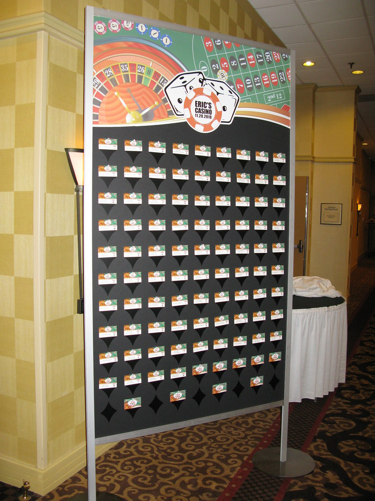 Free state gambling board ceo