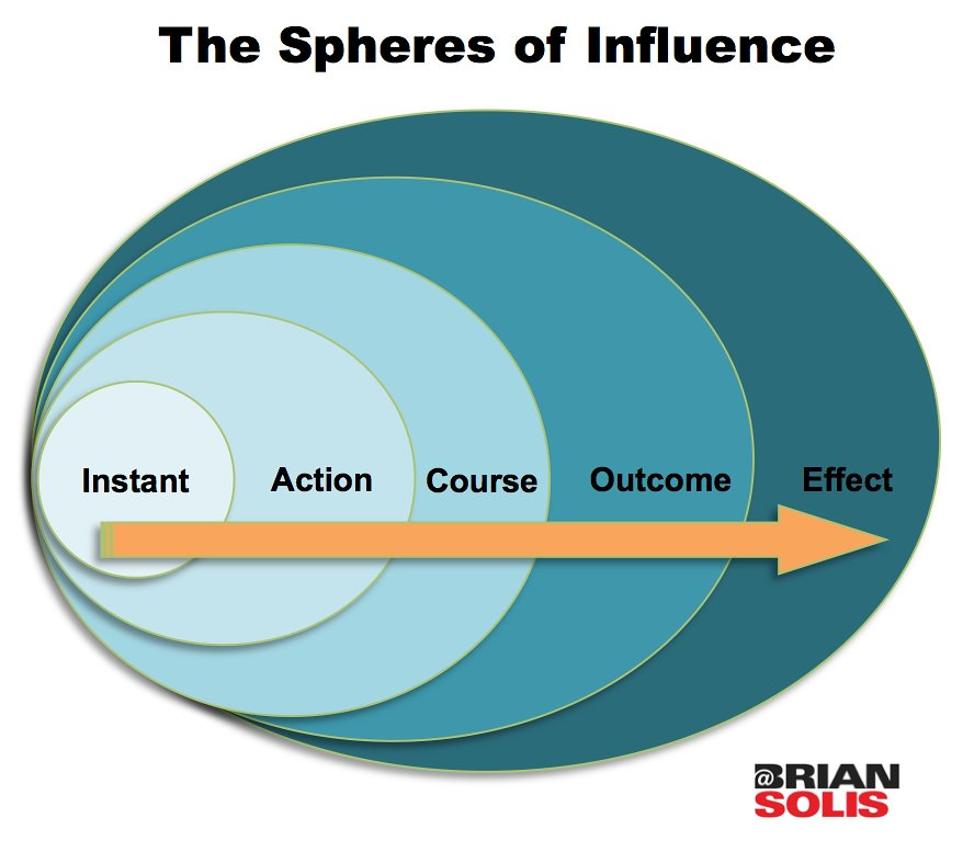 influences that helped nayar to create Aacc code of ethics (2004  and other colleagues who helped  christian counselors ensure adherence to these ethics by third parties we engage to create and.