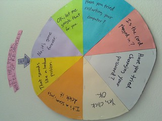 The IT Help Desk Wheel of Responses | by passiveaggressivenotes