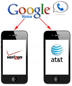 google voice on iphone using voice for at amp t amp verizon iphone 14232