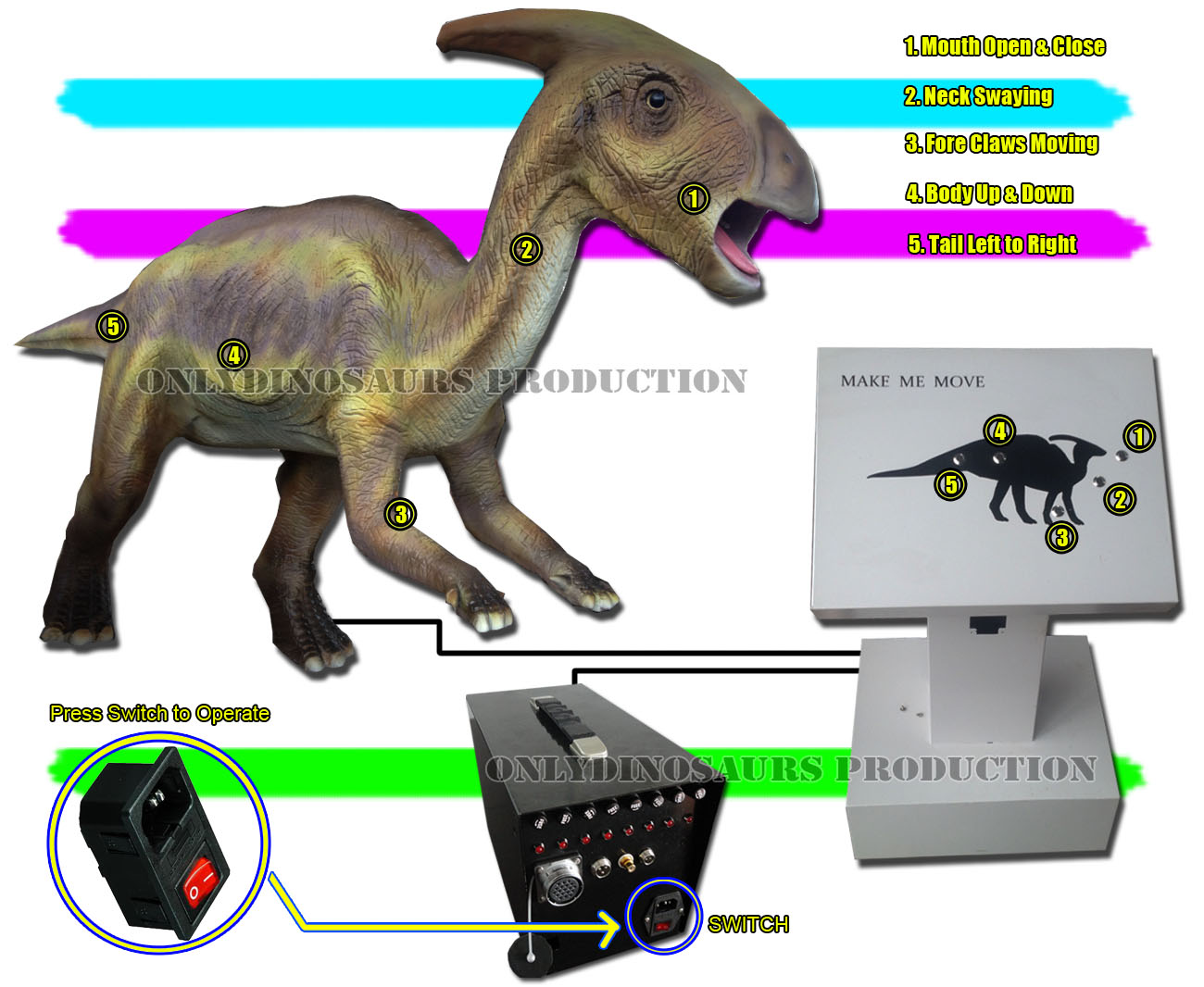 Interactive Parasaurolophus Equipment