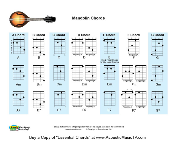 Mandolin Chord Chart Printable Edgrafik