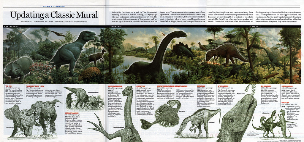 Us news world report july 1 2002 updating a classic m for Age of reptiles mural