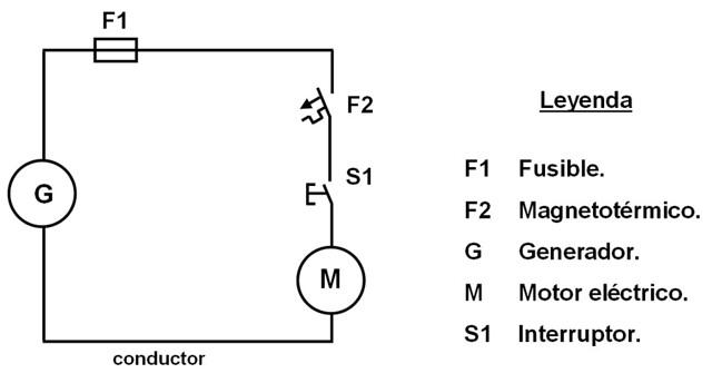 slmrf02 cont r02 esquema de circuito electrico y leyenda