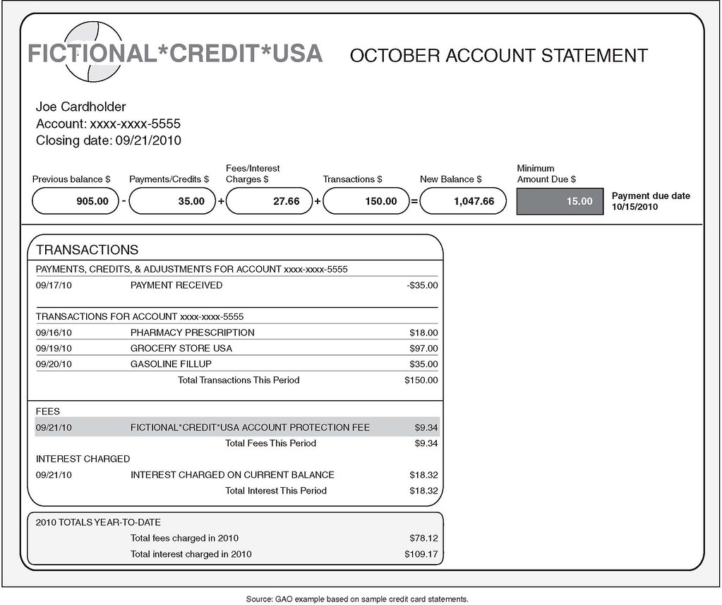 Figure 3: Illustrative Example Of Credit Card Monthly Bill
