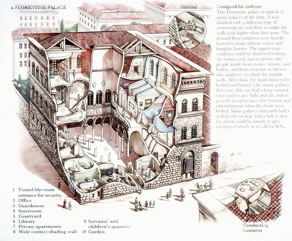 Copy Of Michelozzo Pal Medici Ricardi C1446 1457 Florentin