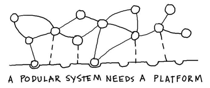 Podular platform