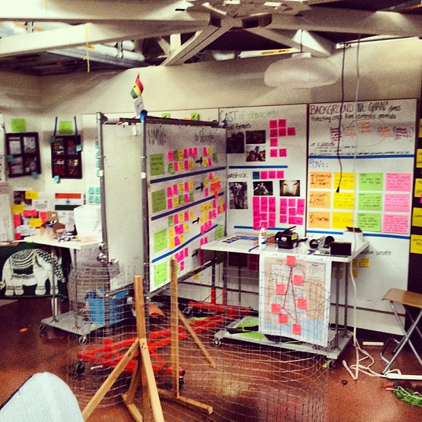 Stanford D School Design Process