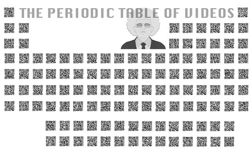 Periodic Table of QR codes | by Periodic Videos