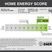 Home Energy Score Label Sample - Pittsburgh, PA