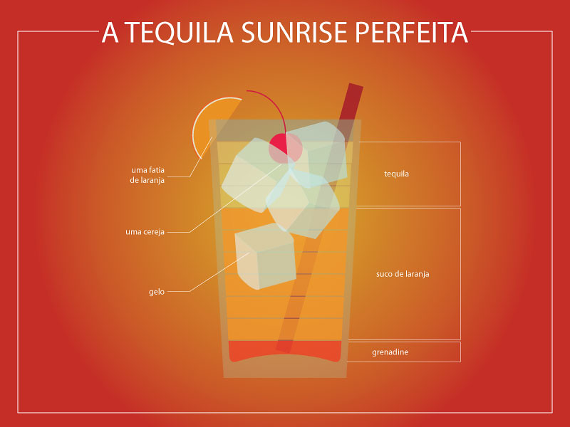 how to make a tequila sunrise video