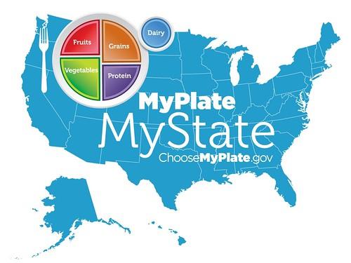 MyPlate, MyState US map