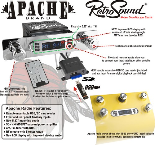 front cip retro 03 08 10 apache with dims | by RetroSound®