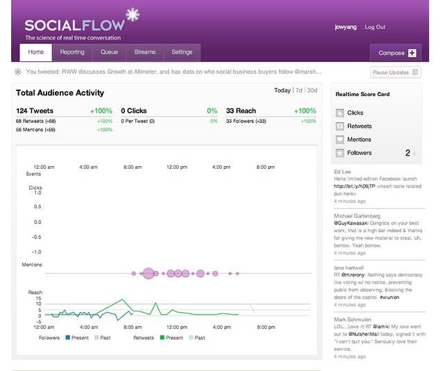 Social media publishing tools
