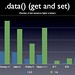 jQuery 1.6 .data() (get and set)