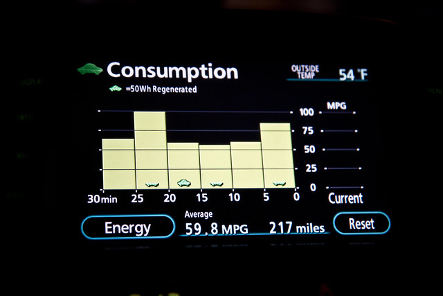 Prius mileage information screen
