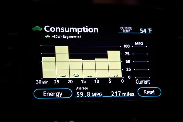 Prius mileage information screen