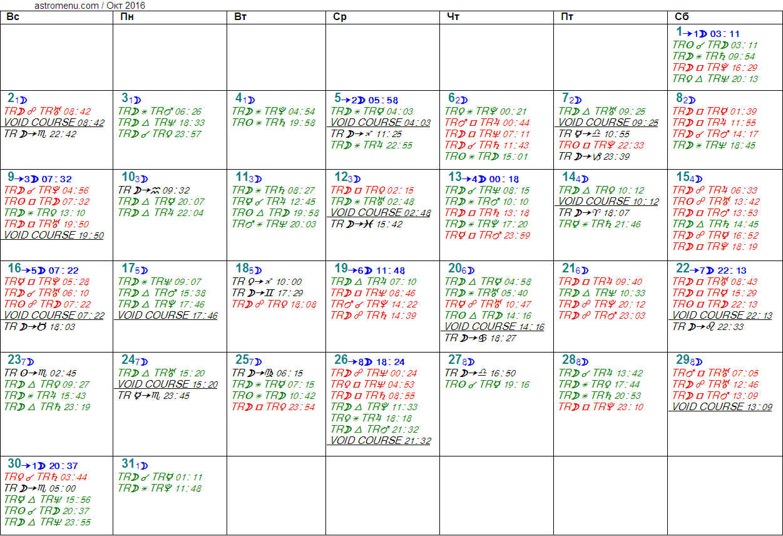 Астрологический календарь на ОКТЯБРЬ 2016. Аспекты планет, ингрессии в знаки, фазы Луны и Луна без курса