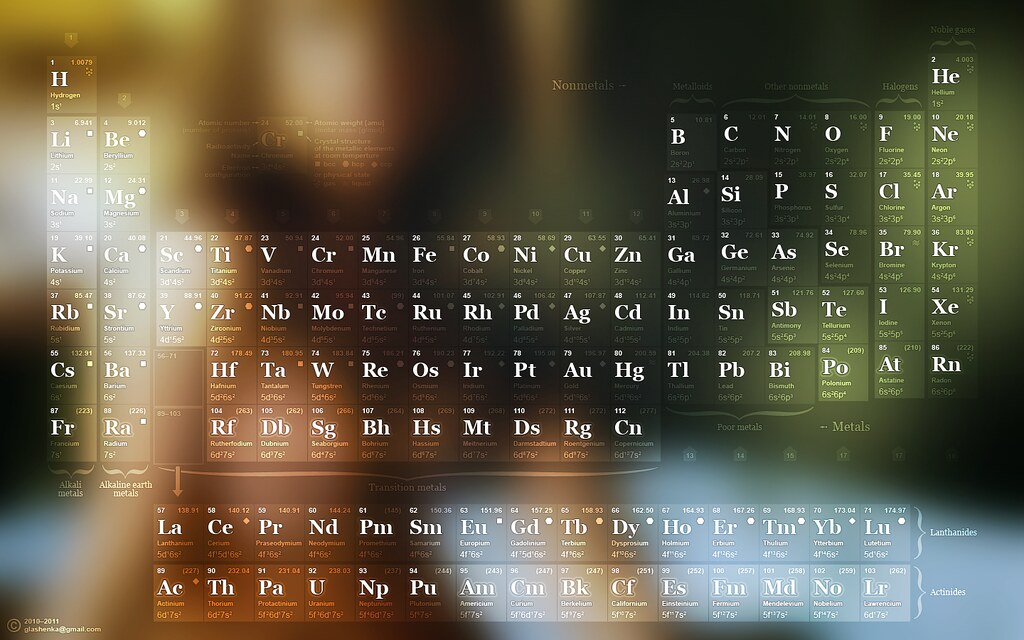 1440x900 periodic table wallpaper - photo #5