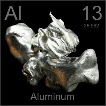 Image of a periodic table listing for aluminum featuring a photograph of the element, which is light silver and looks like it solidified from a molten drop