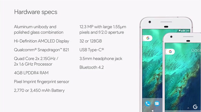 Характеристики Google Pixel и Pixel XL